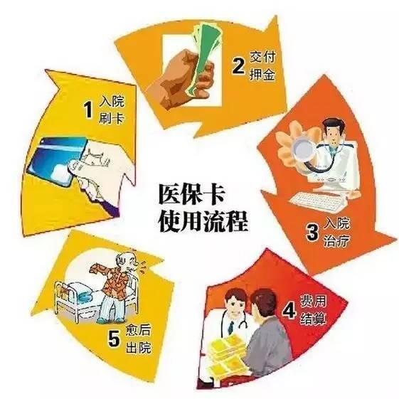 上海热线hot新闻——医保支付标准或加速出台