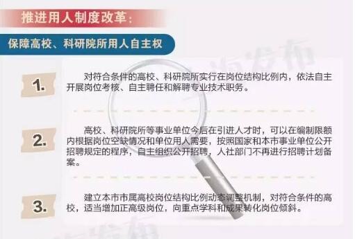 """上海热线hot新闻——上海""""人才30条""""政策公布!一图"""