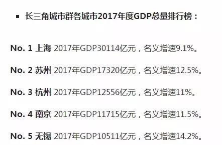 2018长三角各城市经济总量_泰国经济各产业占比图(3)