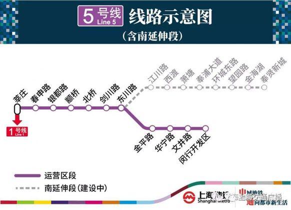 """上海地铁中的""""变形金刚"""",下周一起5号线高峰或更挤"""