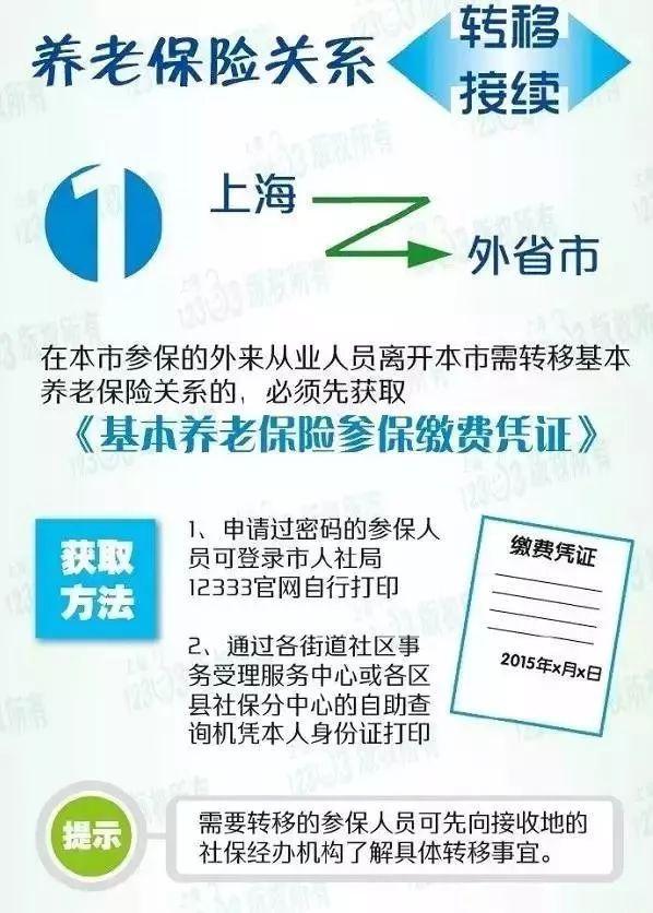 上海 外省市,养老保险、公积金不转移等于白交钱