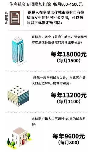 年后房租又涨了500!沪漂们,你的房租涨了吗?