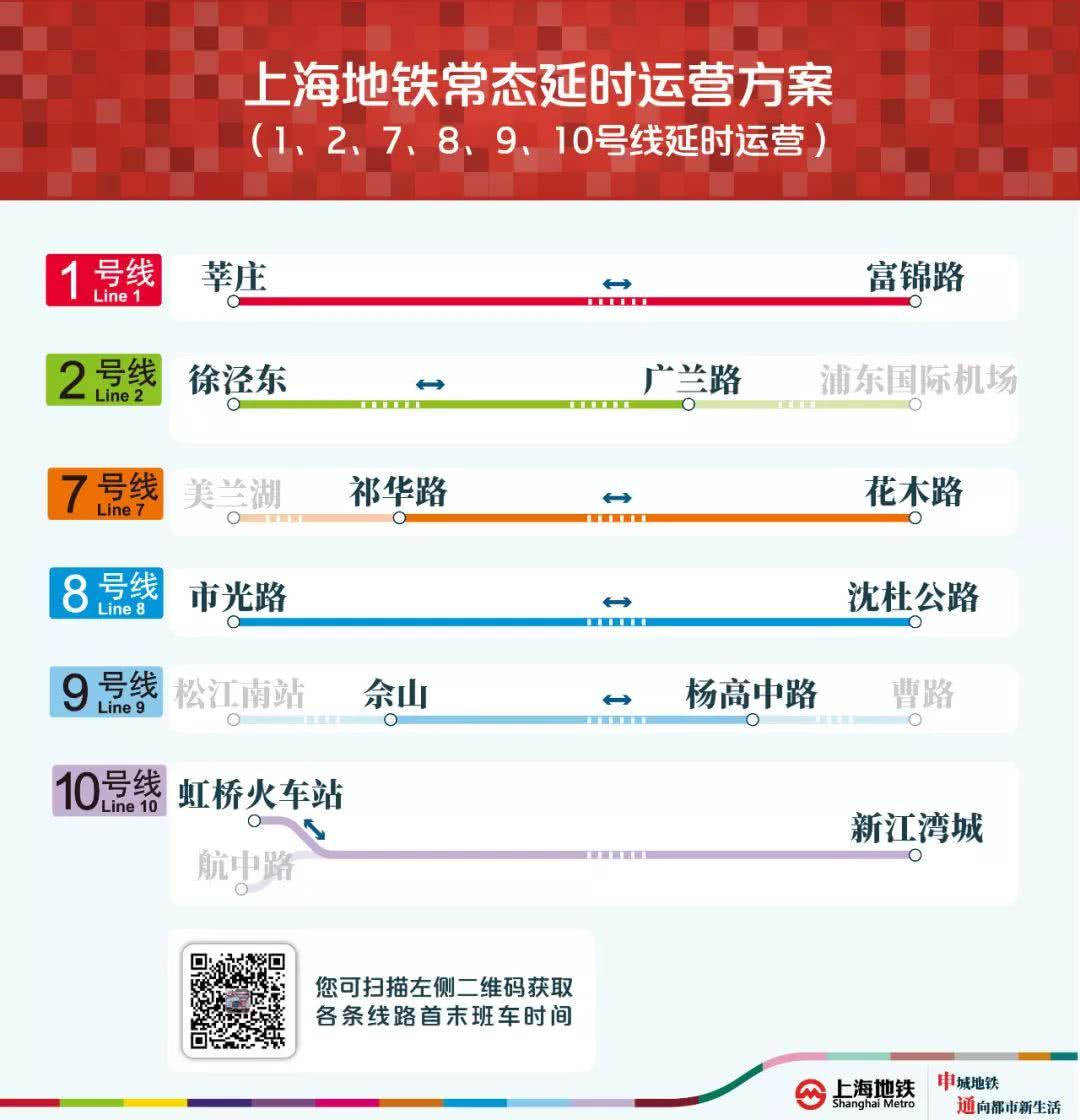 上海申通地铁官网 2019上海地铁招聘信息