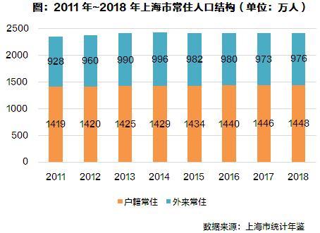"""上海流动人口_企业复工战""""疫""""大考,流动人口大省广东准备好了吗"""