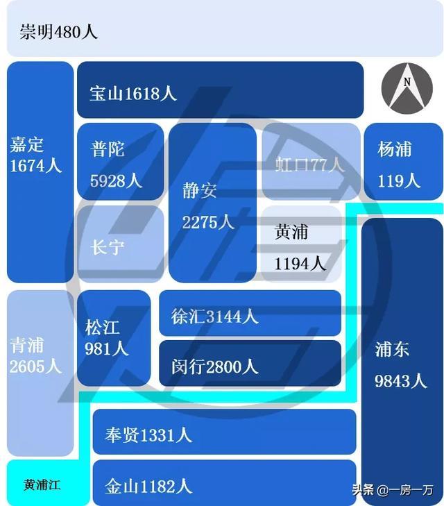 《【无极2平台主管待遇】2020一手房成交量,上海15个区,谁最外向?谁又最封闭?》
