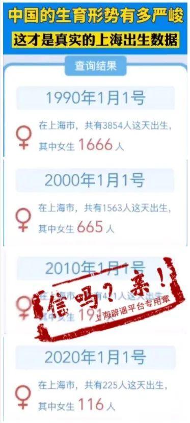 《【无极2娱乐怎么代理】网曝:上海2020年元旦只出生了156人,出生率断崖式锐减?》
