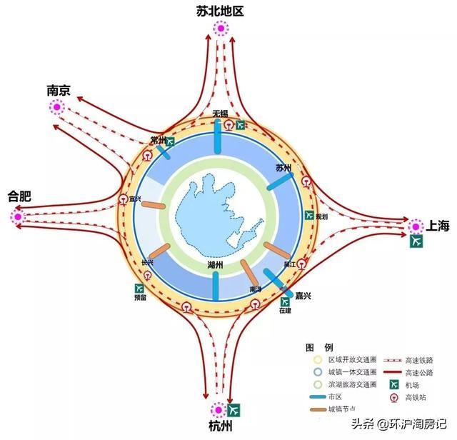 重磅!环太湖、湖嘉城际正式官宣!南浔谋划经吴江至上海城际铁路