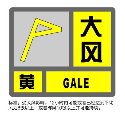 """暴雨+大风+雷电!上海刚刚发布""""三黄""""预警"""