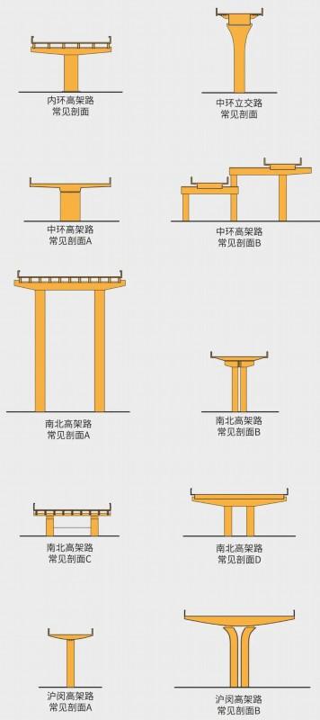 《【无极2娱乐代理注册】如何有效利用高架道路桥下空间?来看这些案例→》