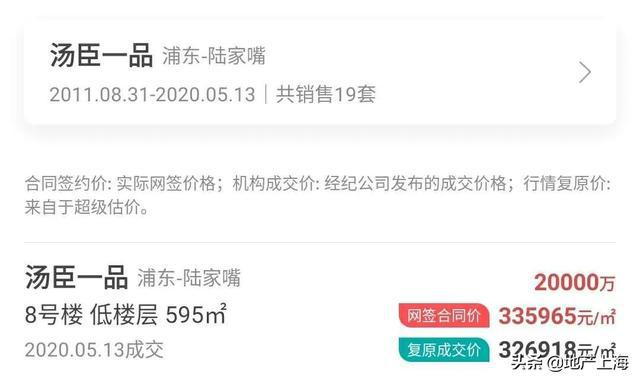 房价高达33.59万!这才是上海塔尖